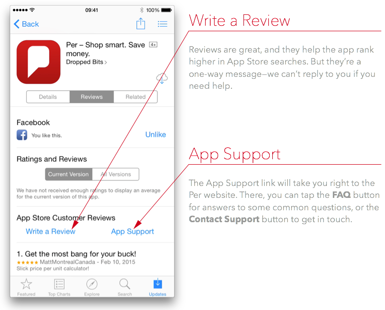 Screenshot of the App Store page for Per, pointing out links to Write A Review or contact App Support